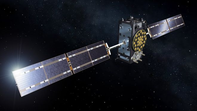 FCC Sets Vote on Galileo Approval for November Meeting – Inside GNSS
