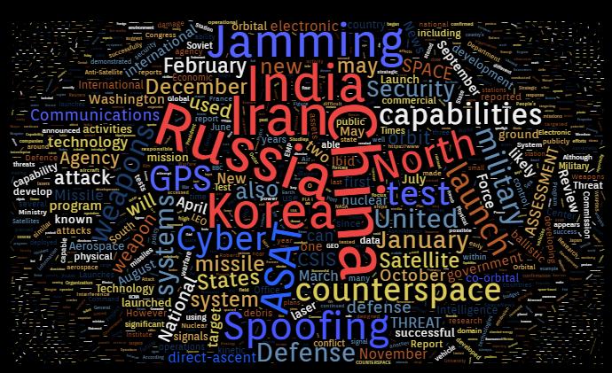 Space Threat Assessment 2020 – Center for Strategic & International Studies