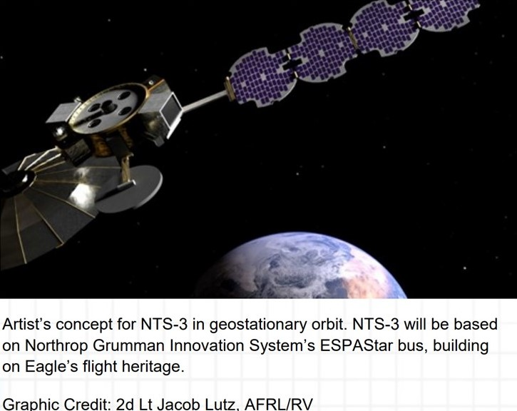 Air Force to Try GPS/ PNT Sat at GEO
