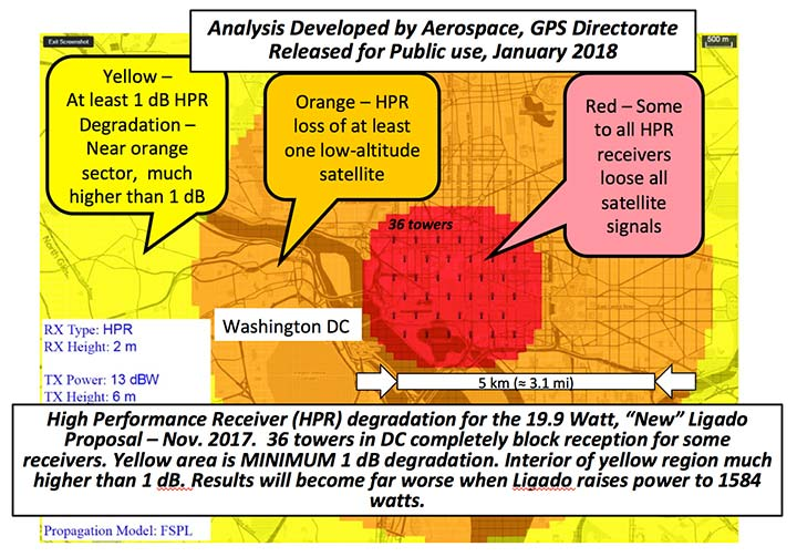 """A grave threat to GPS and GNSS – Dr. Brad Parkinson in """"GPS World"""""""
