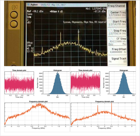 Extra Signals Being Heard on GPS Frequency