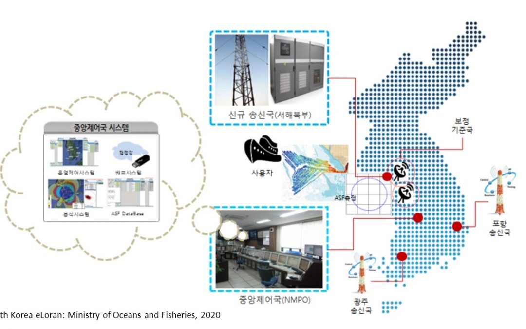 South Korea discusses decision to combine GPS and eLoran – Geospatial World