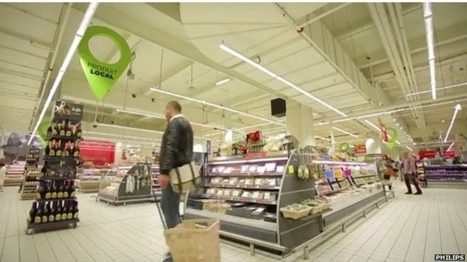 'GPS of the Aisles' – LEDs and Indoor Positioning