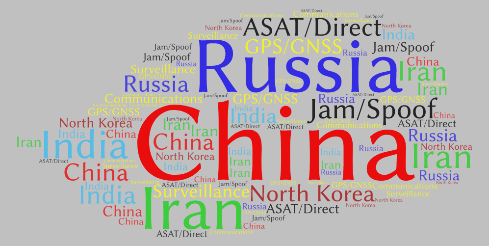 Space threat report catalogues China, Russia, jamming and GPS – GPS World